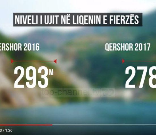 Kesh i rikthehet importit te energjisë me 18 mln euro, Top Channel, 22 Qeshor 2017