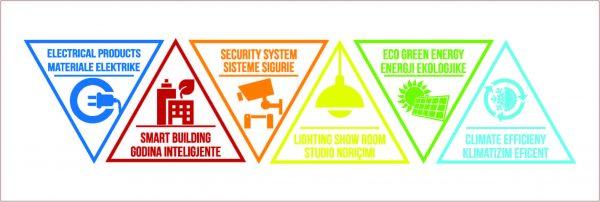për prodhimin e energjisë elektrike dhe standardet për impiantet fotovoltaike normat dhe standardet për impiantet standarteve dhe certifikimeve te prodhimin e energjisë elektrike