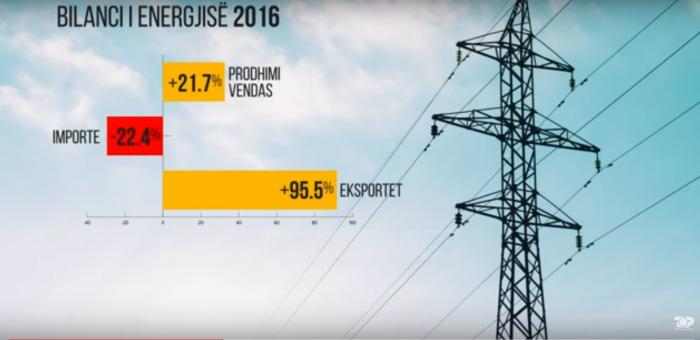 Shqipëria për here te parë që nga 2010 i rikthet eksportit te energjisë, Dr Lorenc Gordani, 26 Mars 2017