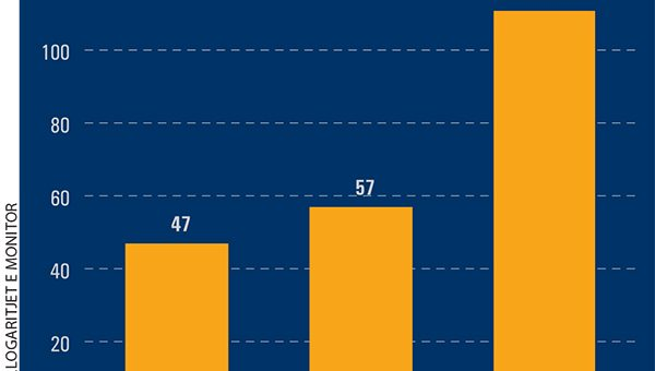 Rritje e përkohshme e biznesit të HEC-eve, Revista Monitor, Blerina Hoxha, 01/04/2017