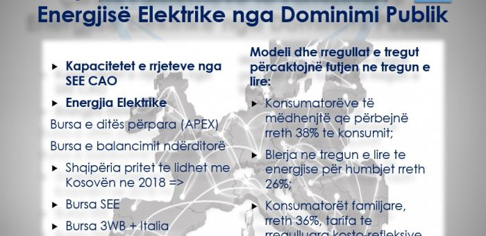 Electricity Market Opening and the Boost of PV in Albania, Dr Lorenc Gordani, 15th December 2017